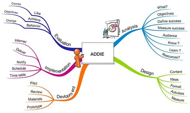 addie_s